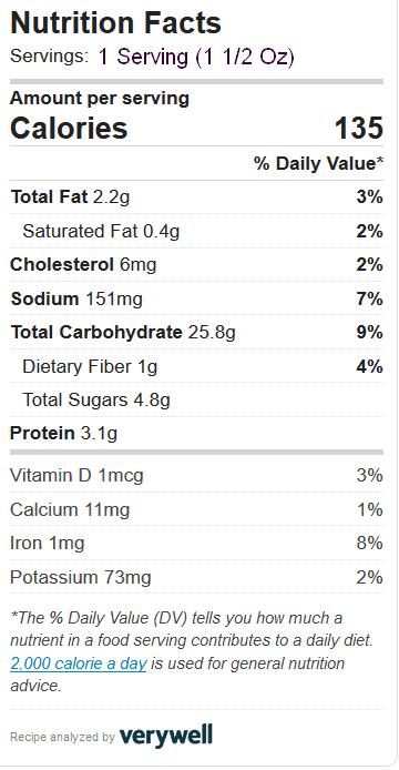 Sourdough Cinnamon Raisin Nutritional Analysis