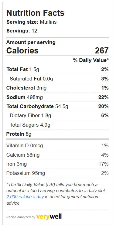 Sourdough English Muffins Nutritional Analysis