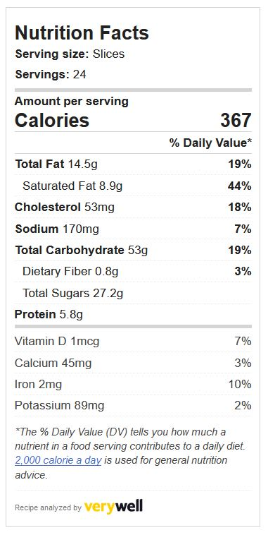 Sourdough King Cake Nutritional Analysis