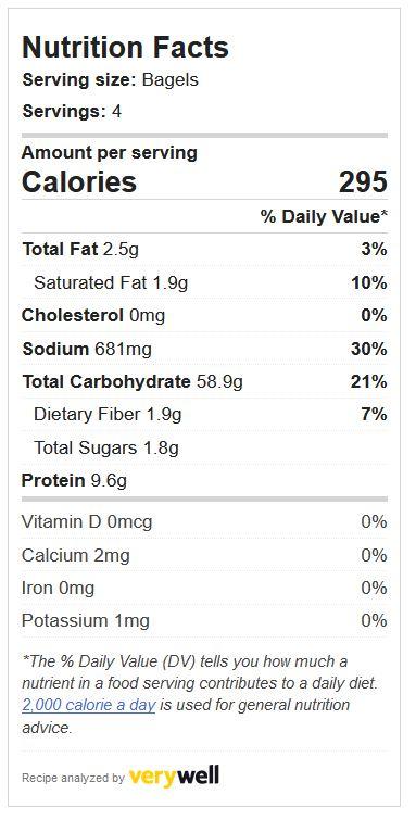 Sourdough Plain Bagel Nutritional Analysis