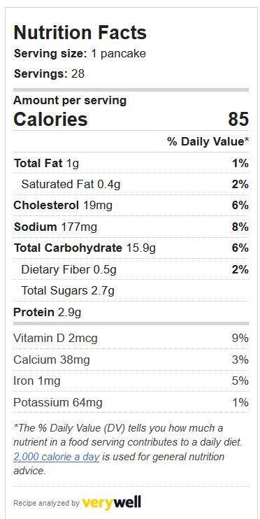 Sourdough Pancake Nutritional analysis
