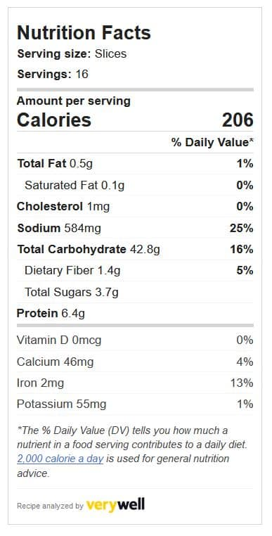 Sourdough English Muffin Bread nutritional analysis