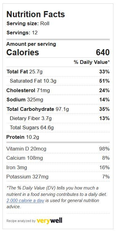 Nutrition analysis of Total Cinnamon Rush